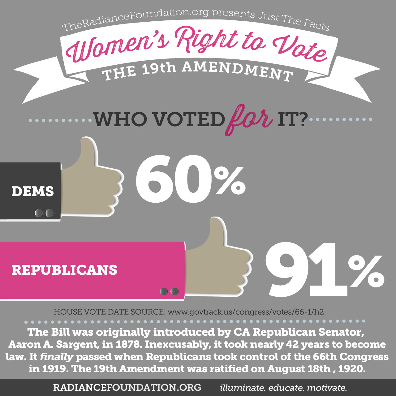 """Women's Right to Vote"" by The Radiance Foundation"
