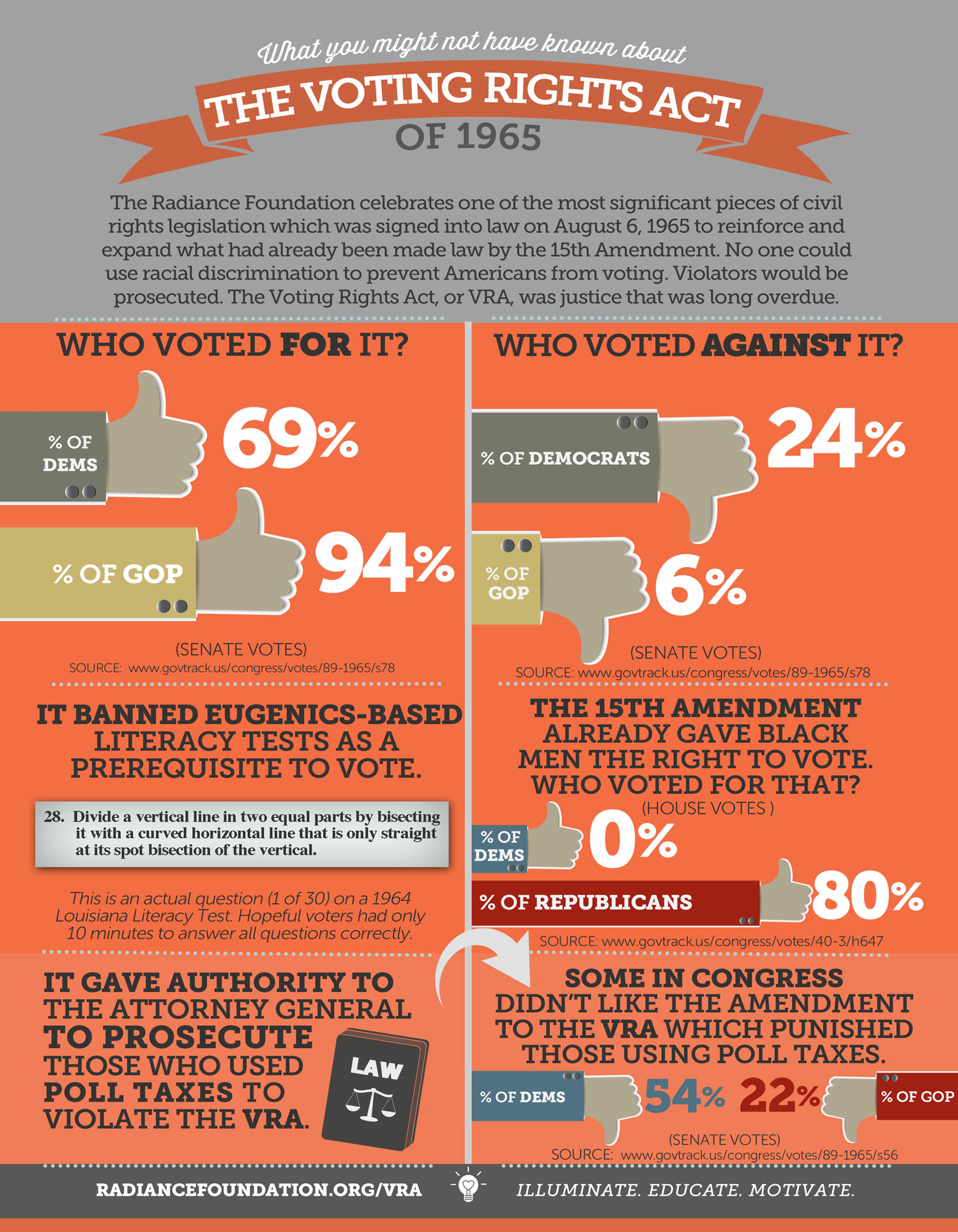 """Voting Rights Act"" by The Radiance Foundation"