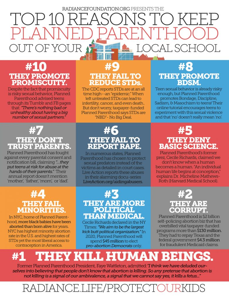 """TOP 10 REASONS TO KEEP PLANNED PARENTHOOD OUT OF YOUR LOCAL SCHOOLS"" by The Radiance Foundation"